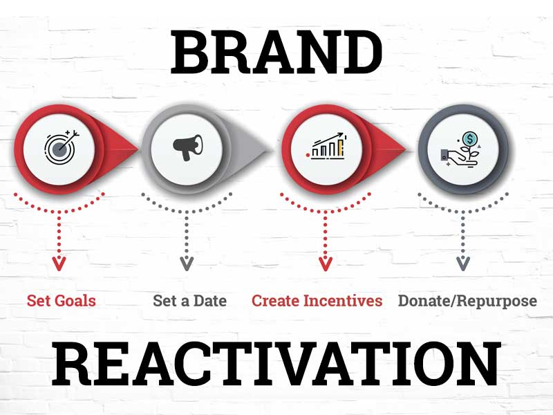 Brand Reactivation